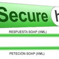 WebService sobre HTTP